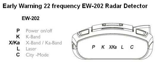 Early Warning 22 frequency EW-202 Radar Detector