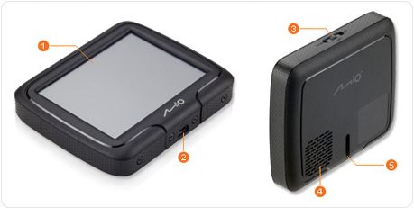 Moov M300 - Specifications