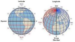 Geographic Coordinate System image
